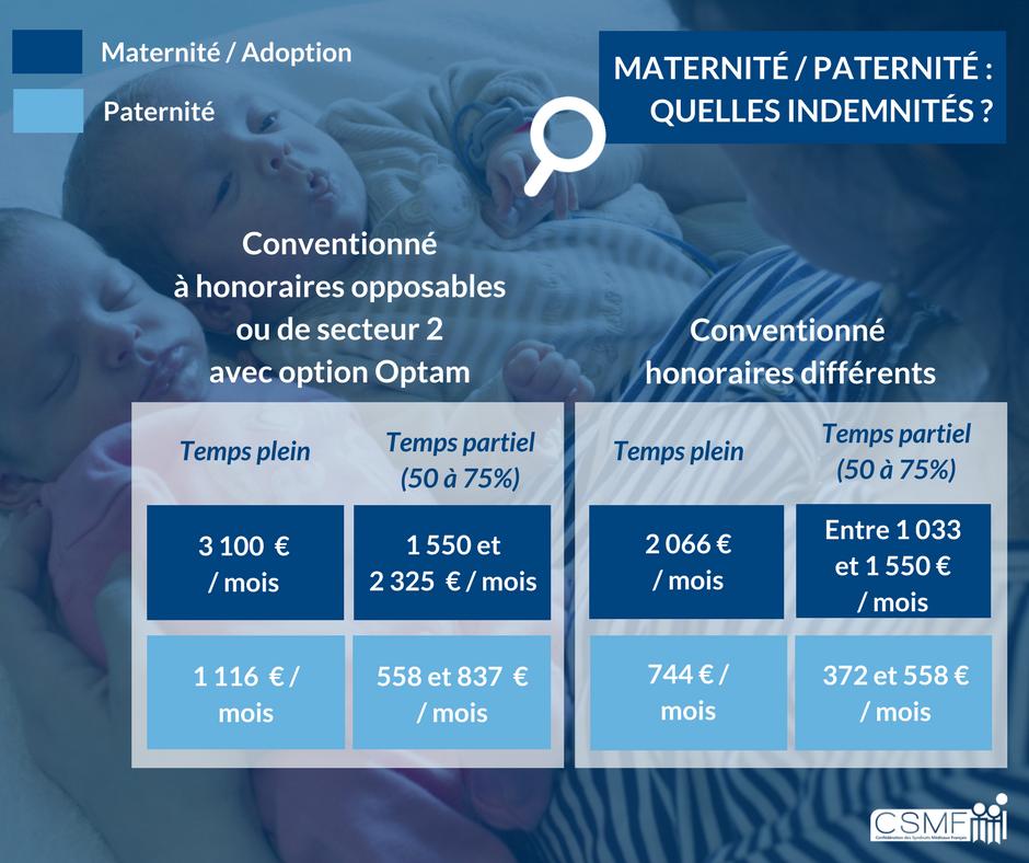 tableau_indemnites_maternite_paternite